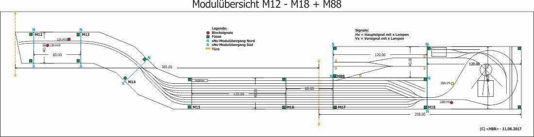 Modulerweiterung 1 mit Modul 88