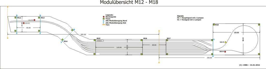 Modulerweiterung 1