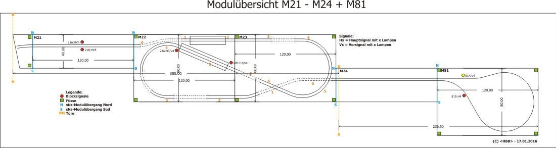 Modulerweiterung 2