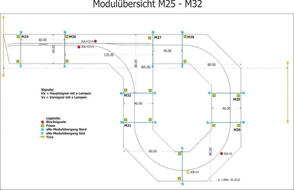 Modulerweiterung 3