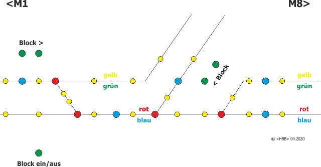 Grafische Darstellung vom Stellpul Modul 01 + 08