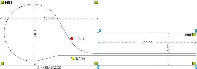 Kombination der Module 80 + 81